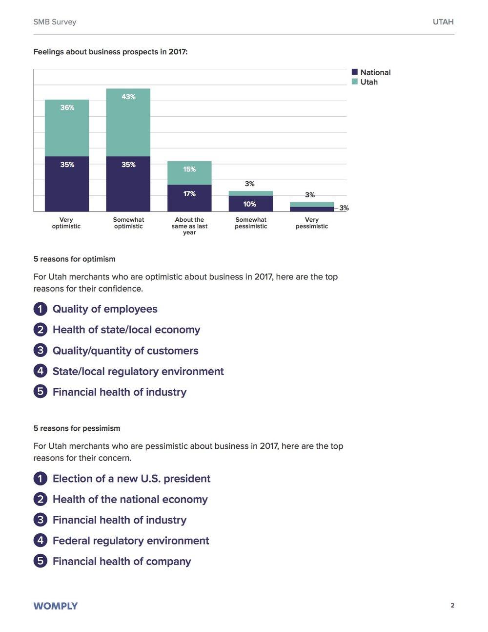 utah-small-business-survey-2017-2