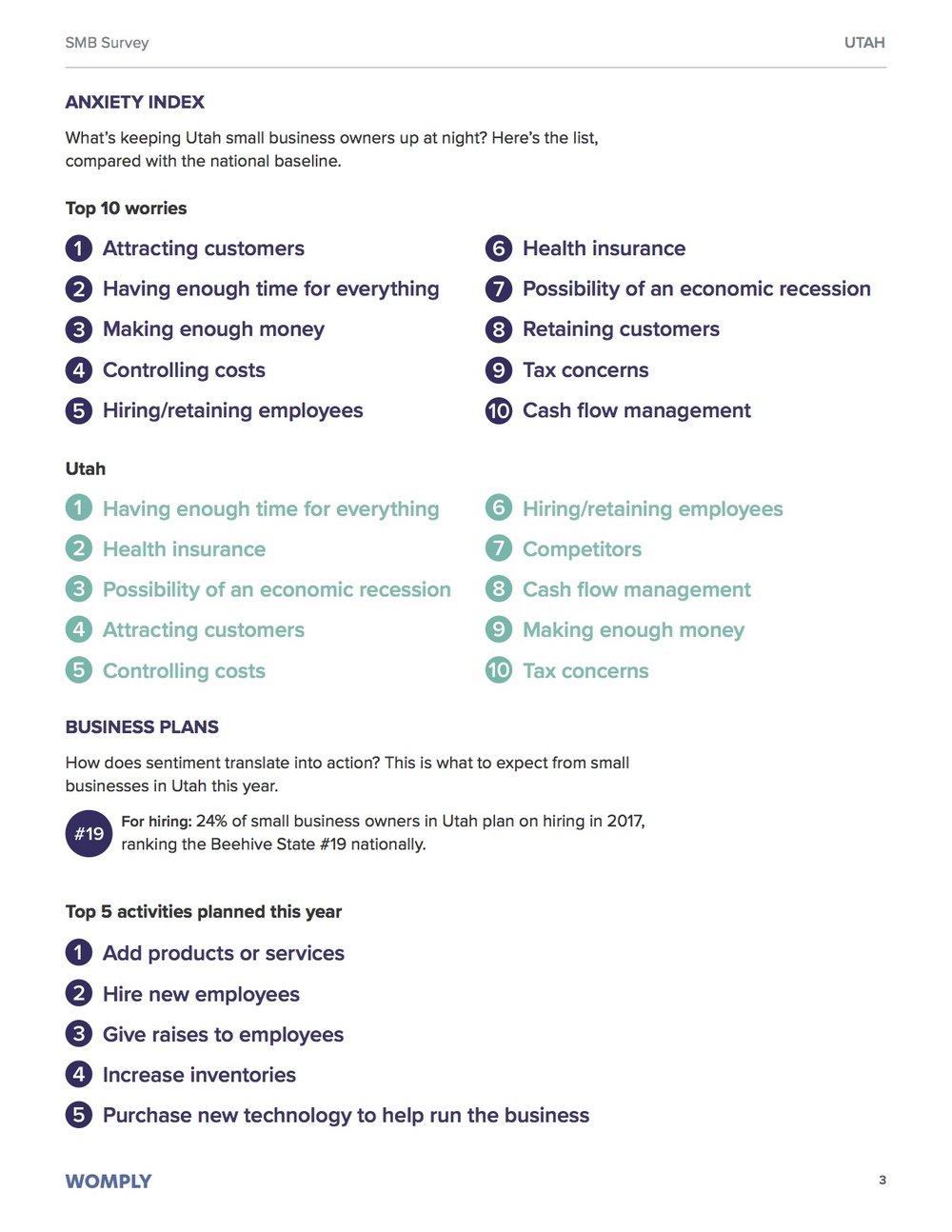 utah-small-business-survey-2017-3