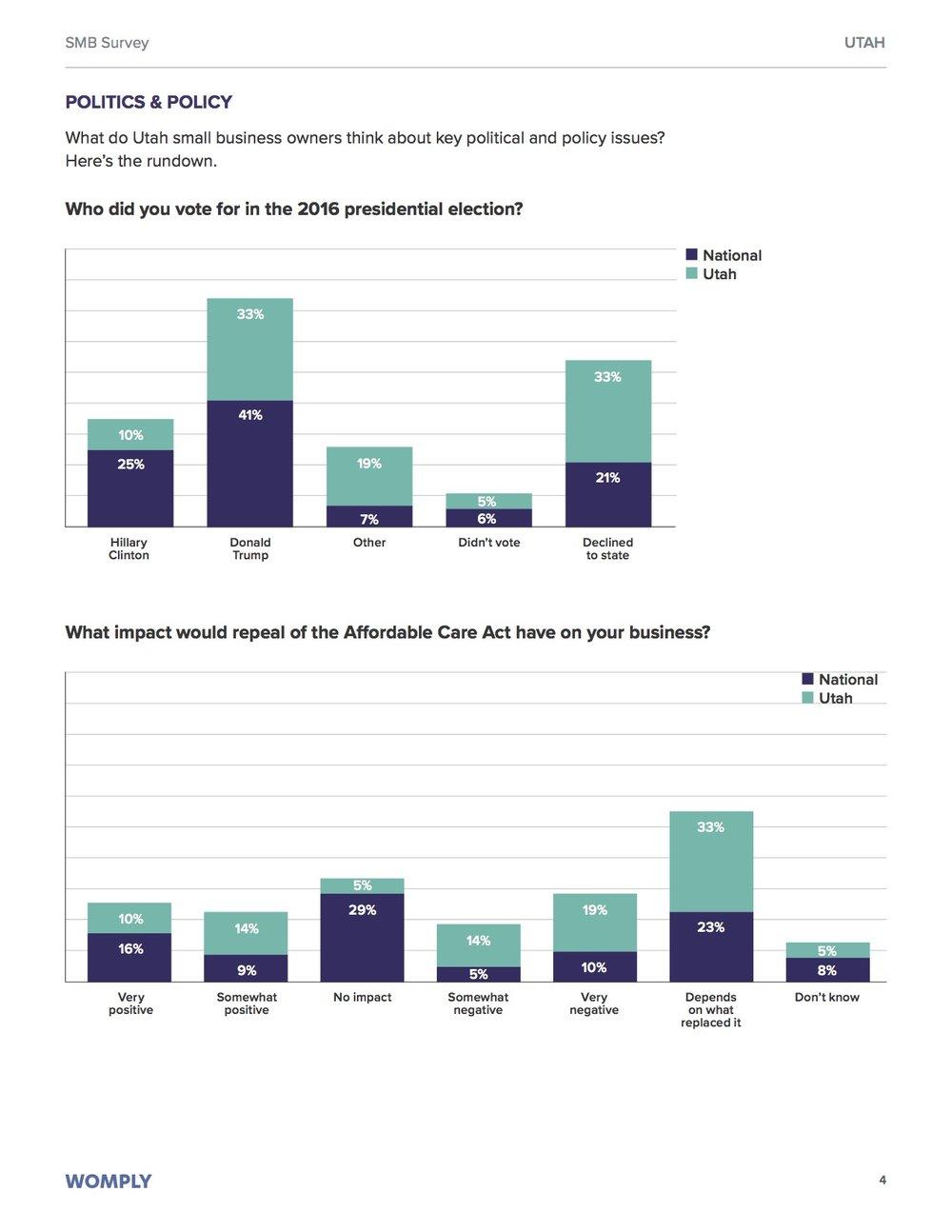 utah-small-business-survey-2017-4