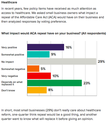 small-business-health-care-2017