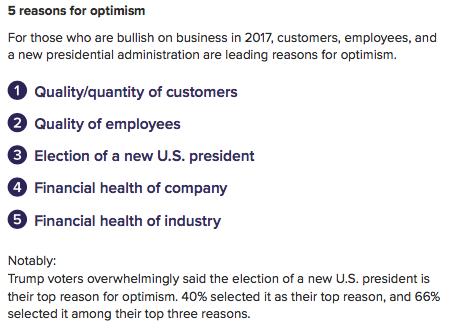 small-business-optimism-donald-trump