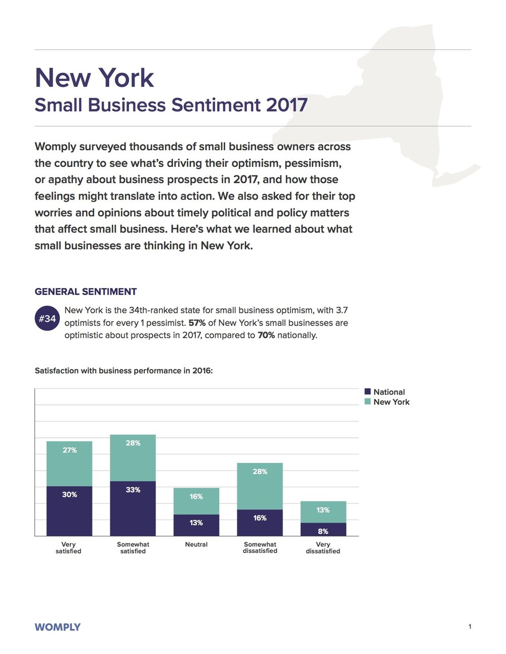 new-york-small-business-optimism-1