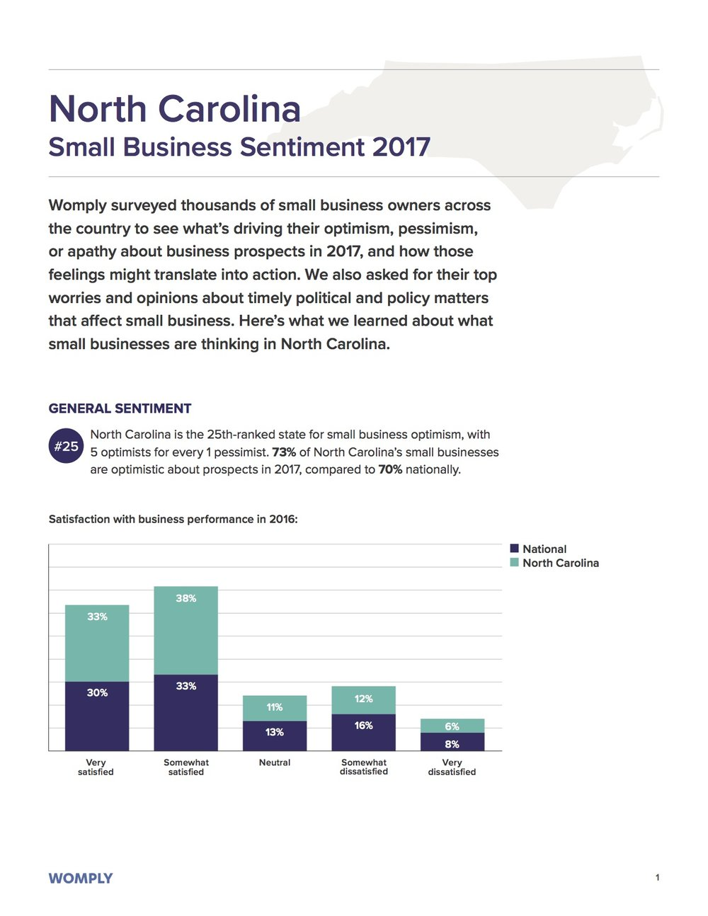 north-carolina-small-business-optimism-1