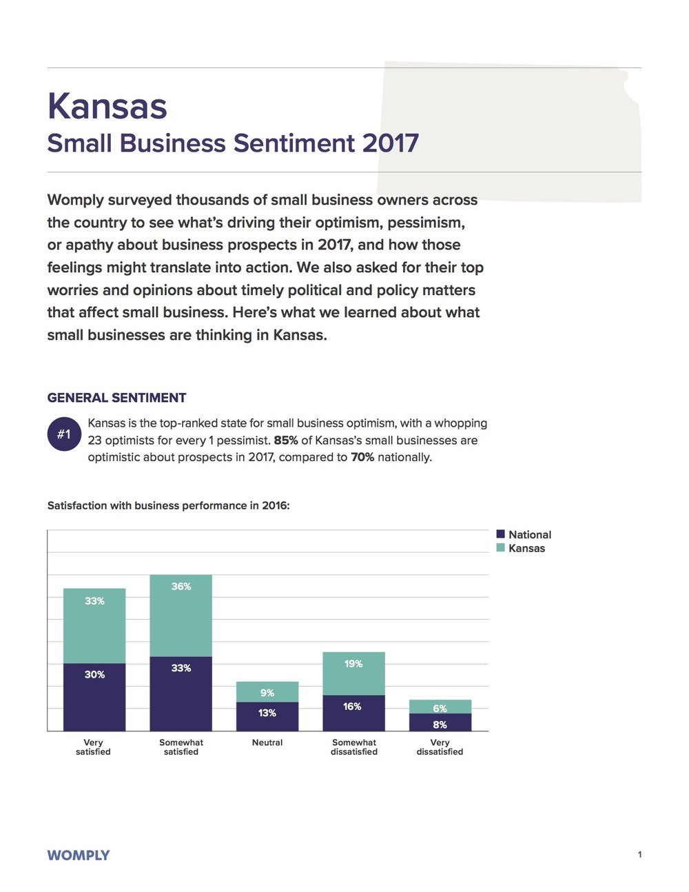 kansas-small-business-optimism-survey-1