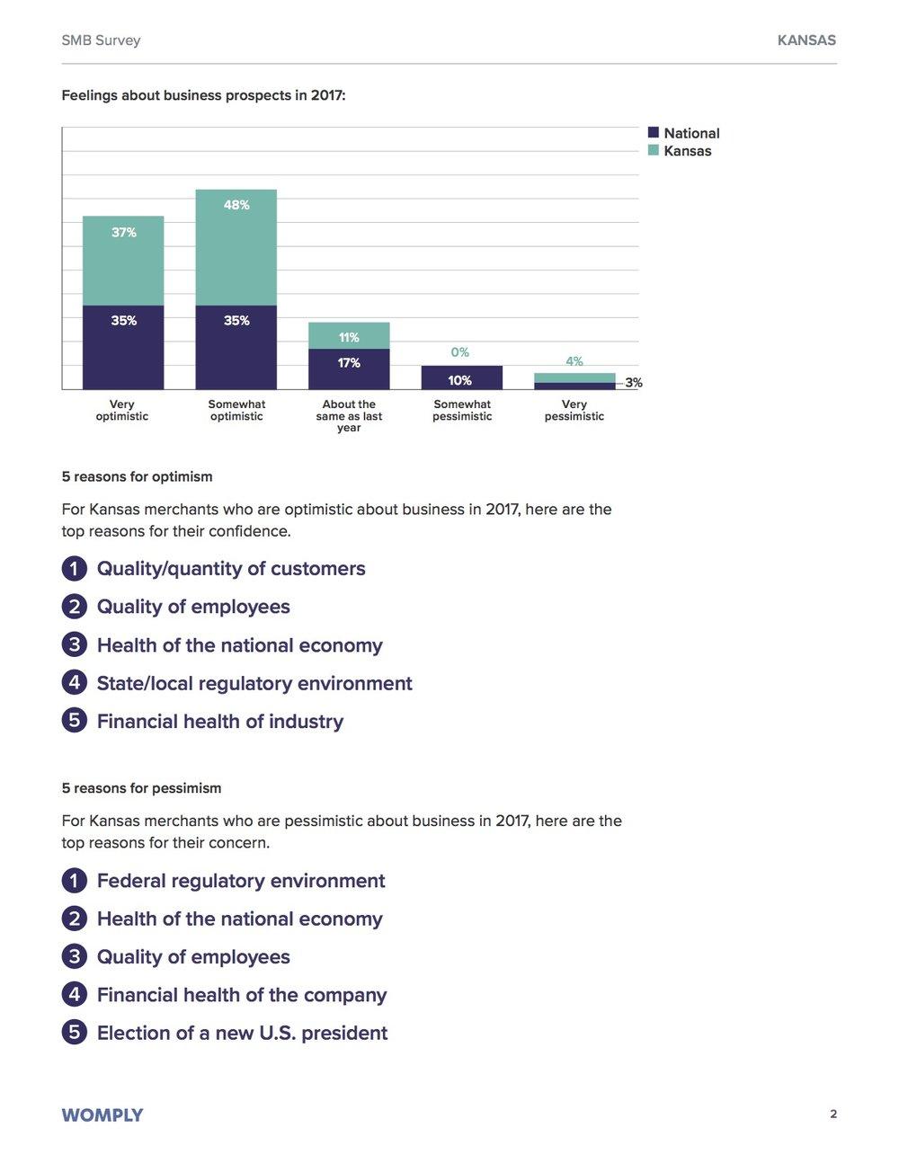 kansas-small-business-optimism-survey-2