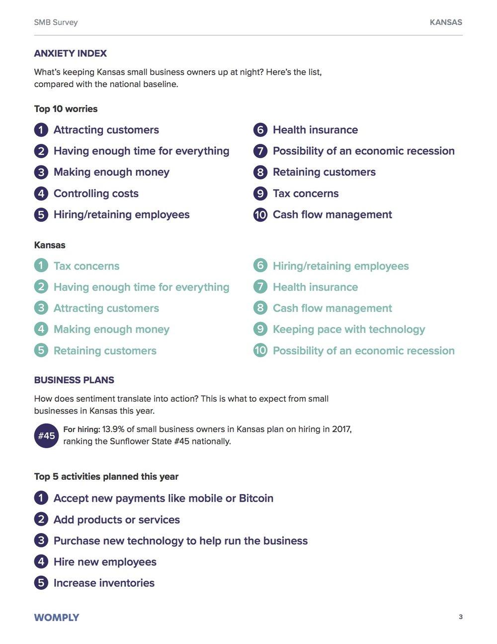 kansas-small-business-optimism-survey-3