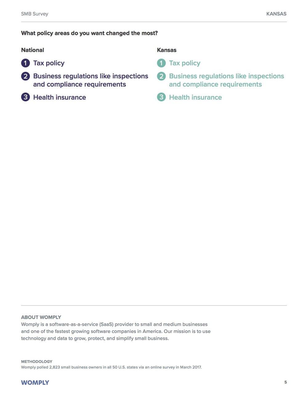 kansas-small-business-optimism-survey-5