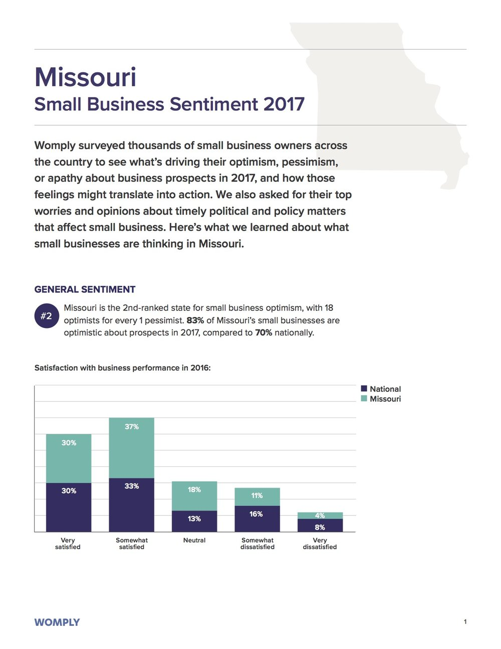 missouri-small-business-optimism-study-1