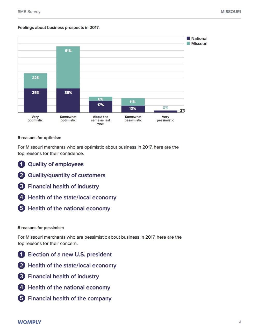 missouri-small-business-optimism-study-2