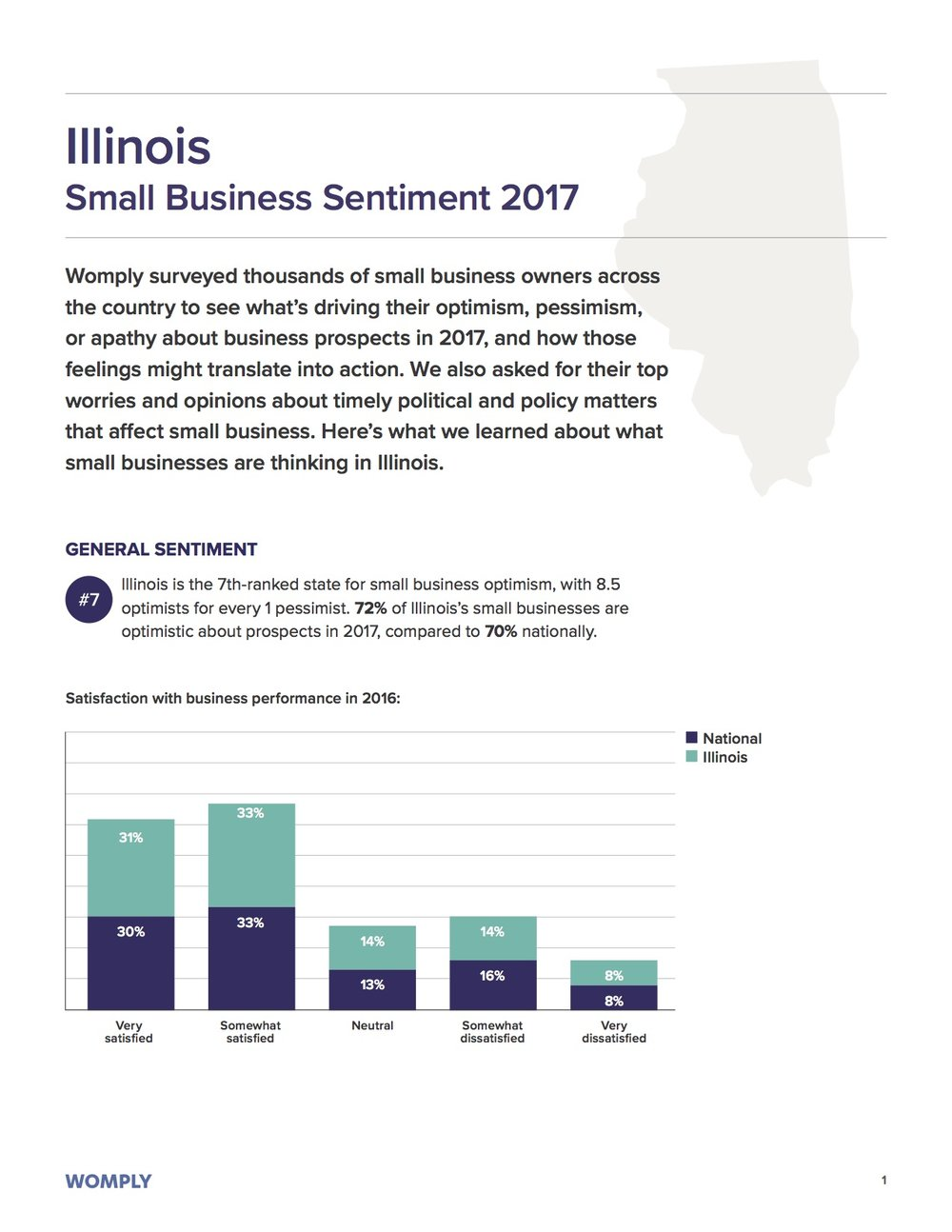 illinois-small-business-optimism-study-1