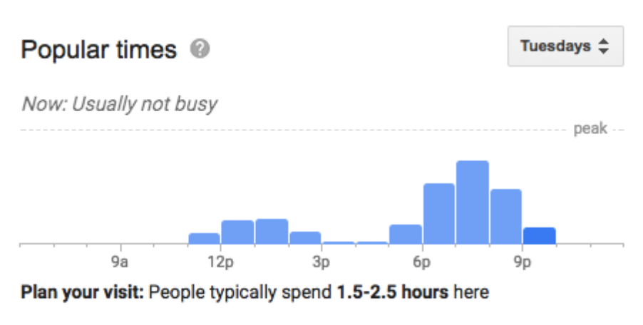 google-hours-of-operation-small-business