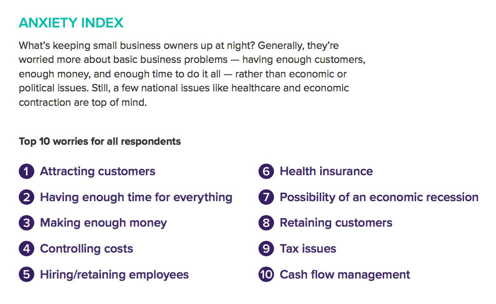 small-business-anxiety-index