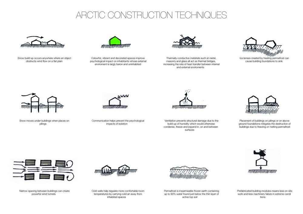 Arctic Construction Techniques_Page_1.jpg