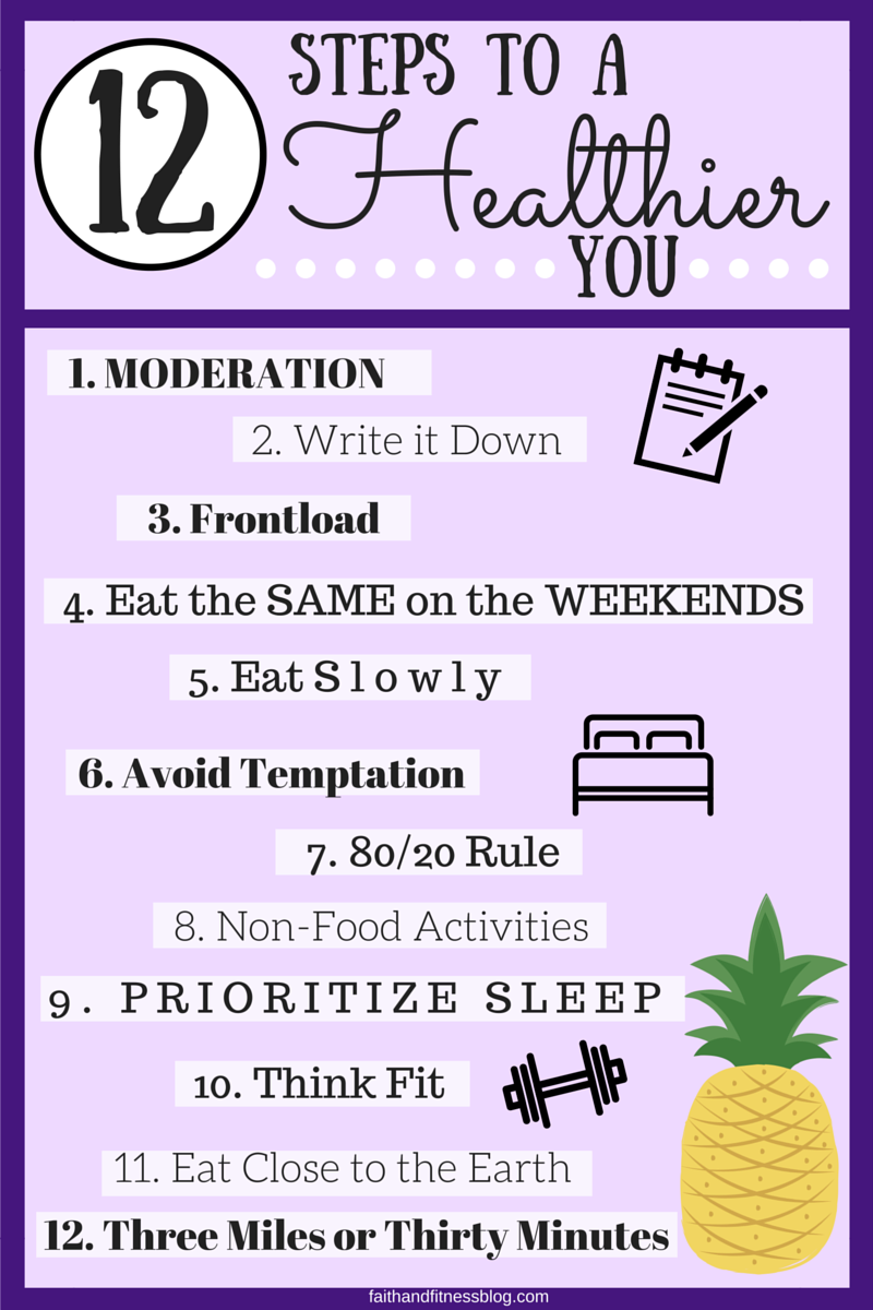 12 Steps to a Healthier You | Faith and Fitness Blog