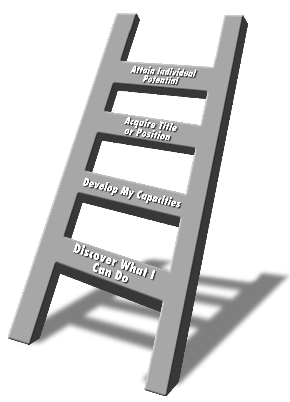 Capacity Ladder.jpg