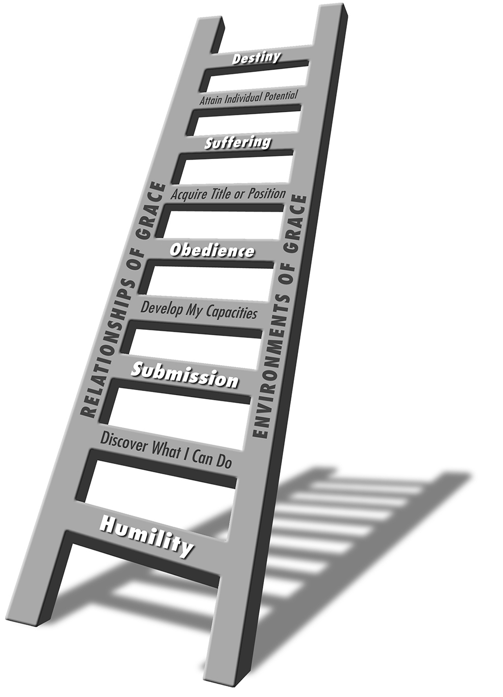 success ladder NEW.jpg