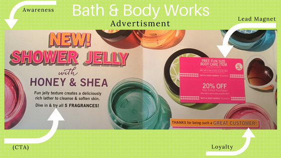 This is one of Bath & Body Work's advertisements that come in the mail