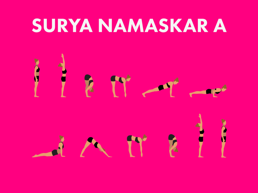 YOGOJI Surya Namaskar A.png