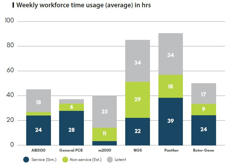 workforce-hours-graph.jpg