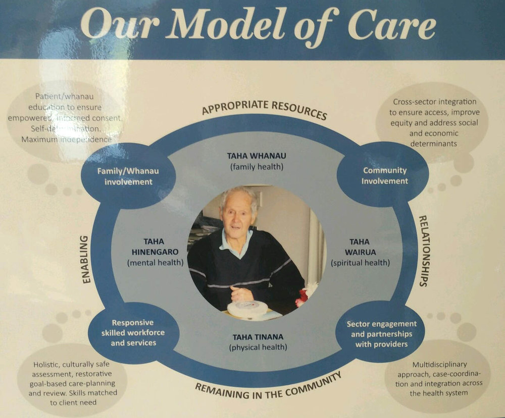 Model of care comprising of community and family involvement, partnerships with providers, and responsive skilled workforce
