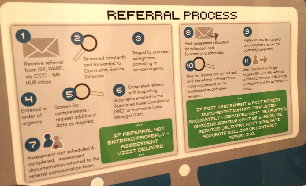primarily patients come to Nurse Maude through referrals; so a poster explaining the referral process