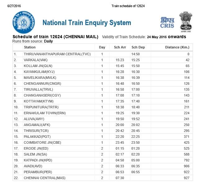 Schedule of the night train we took from Thiruvananthapuram to Chennai