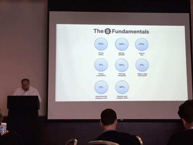 John's Return on Intelligence presentation