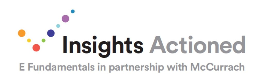 Insights Actioned logo