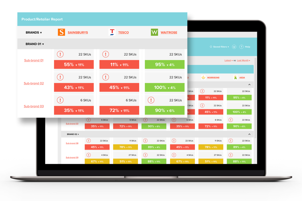 Sell the benefits dashboard