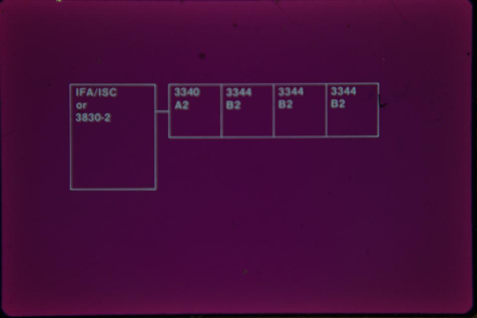 IBMPresentationSlides-33.jpg