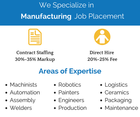 rsz_we_specialize_in_manufacturing_staffing.png