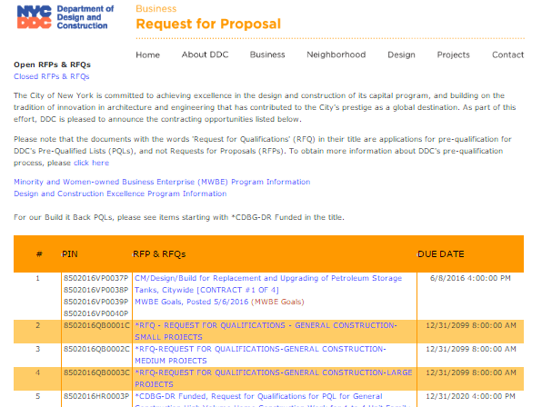 Our current RFP and RFQ page.