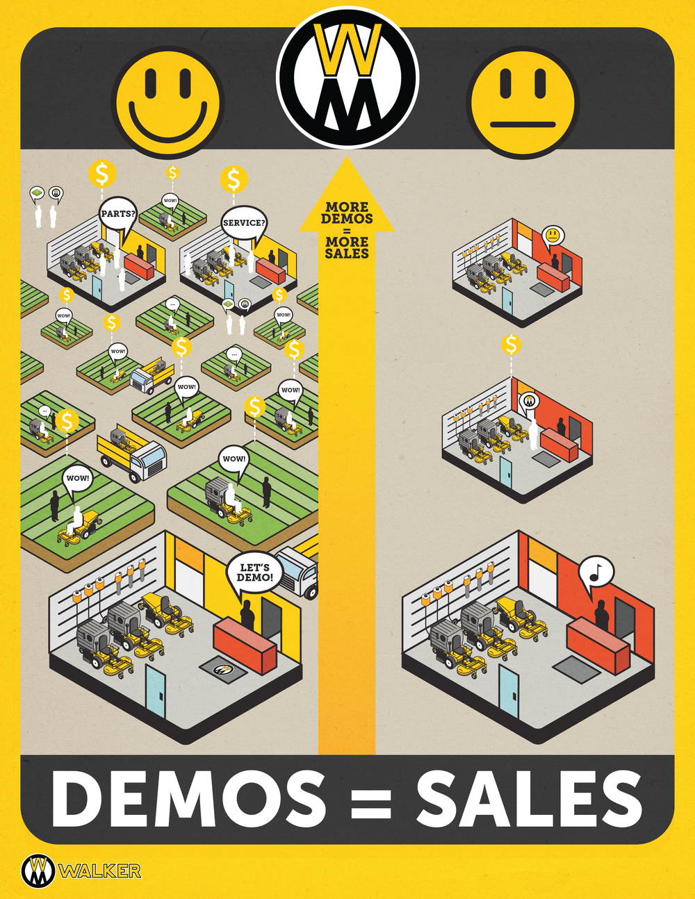 Demo = Sales Infographic