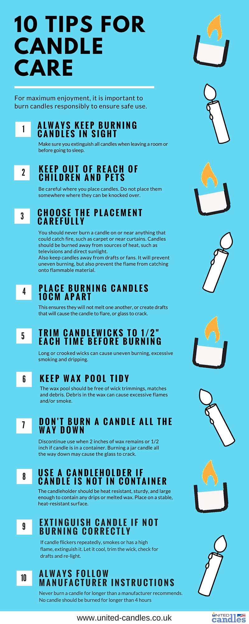 10 Tips for Candle Care.jpg