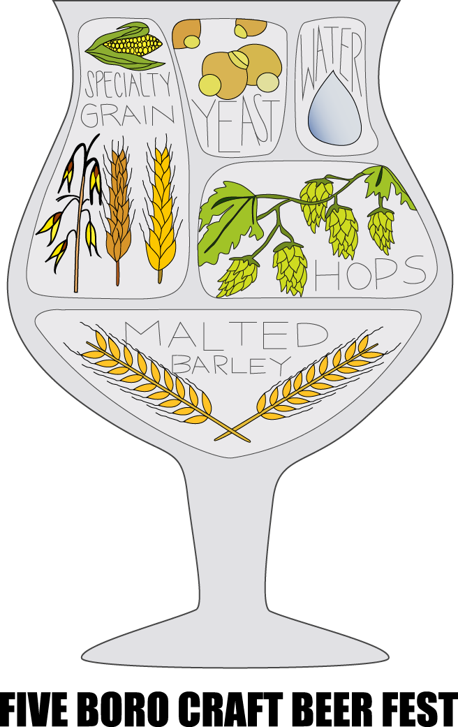 Five Boro Craft Beer Goblet Logo 1.png
