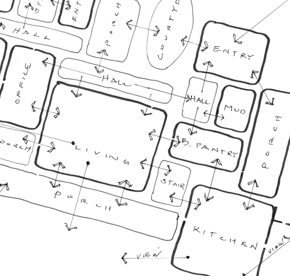 Diagrammatic Design