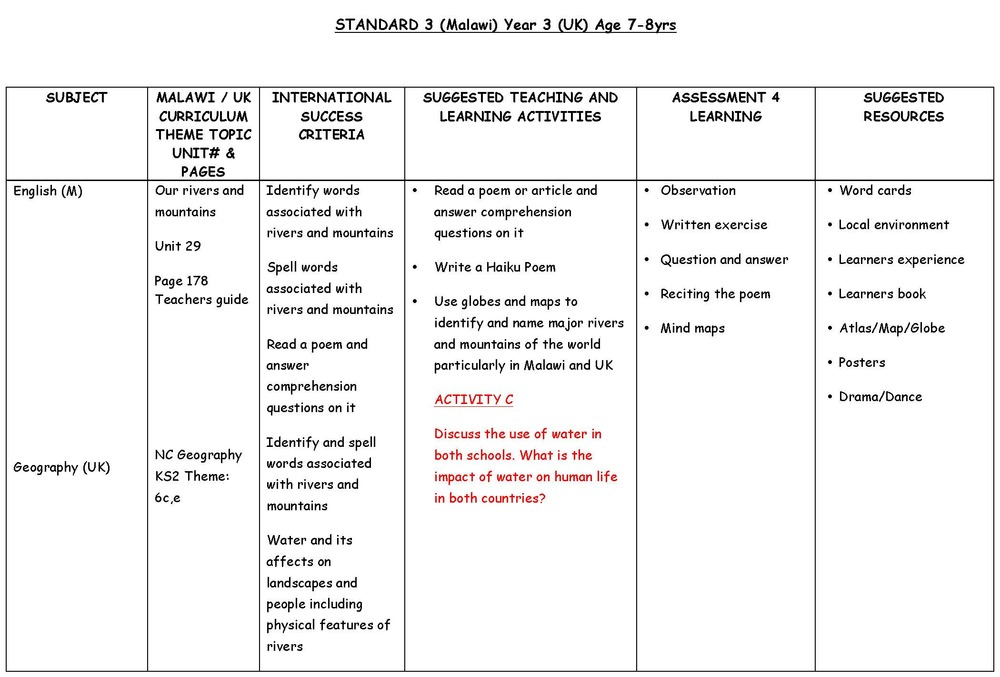 Year 3 Curriculum Mapping page 1_Page_1