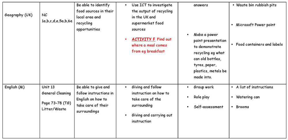 YEAR 4 SHARED CURRICULUM TOPIC (1)_Page_2