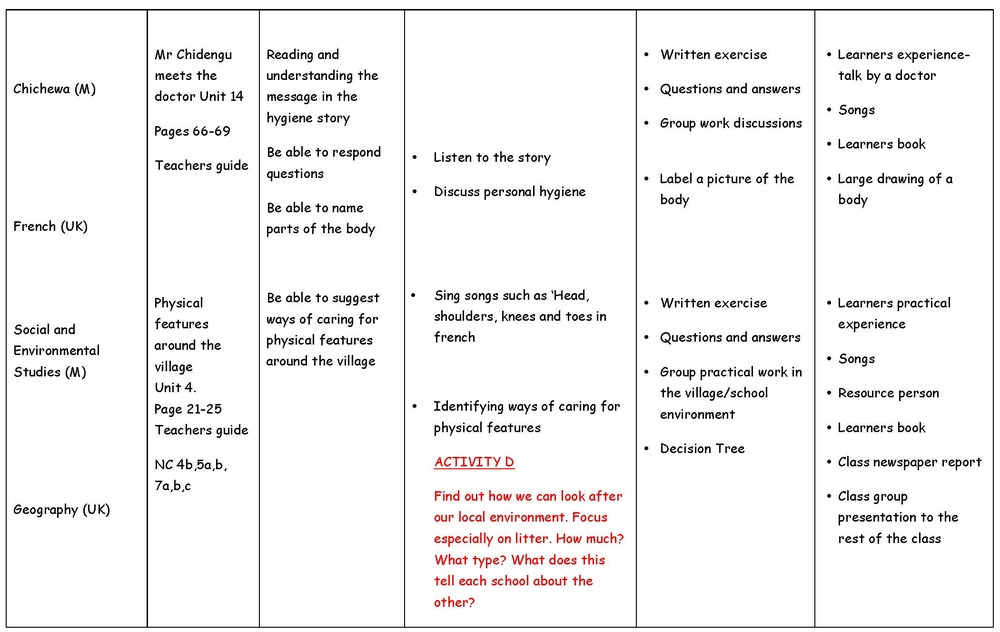 Year 3 Curriculum Mapping_Page_2