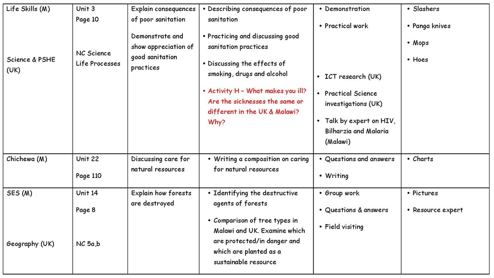 Curriculum mapping Year 6 Page 2_Page_2