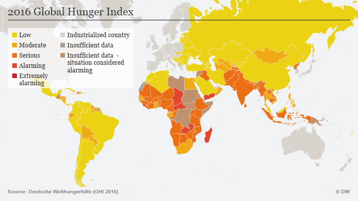 World Hunger Index