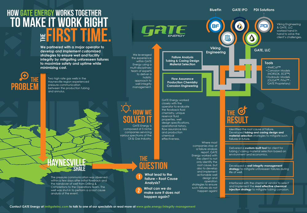 Inforgraphic - Companies Work Together Rev2-01.png
