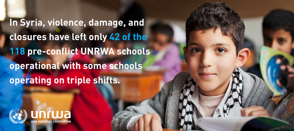 While conflict poses physical and psychosocial risks to children, access to education provides stability and protection and contributes to building new opportunities and bringing hope amid crisis. UNRWA will continue to provide accredited education services to PRS students in Syria, Lebanon and Jordan, through direct delivery and self-learning materials.