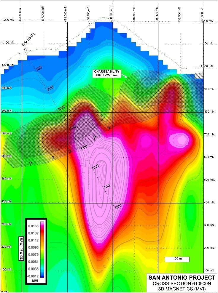 Figure 1: Drill hole 1 (SA-18-01) cross section and geophysical anomaly