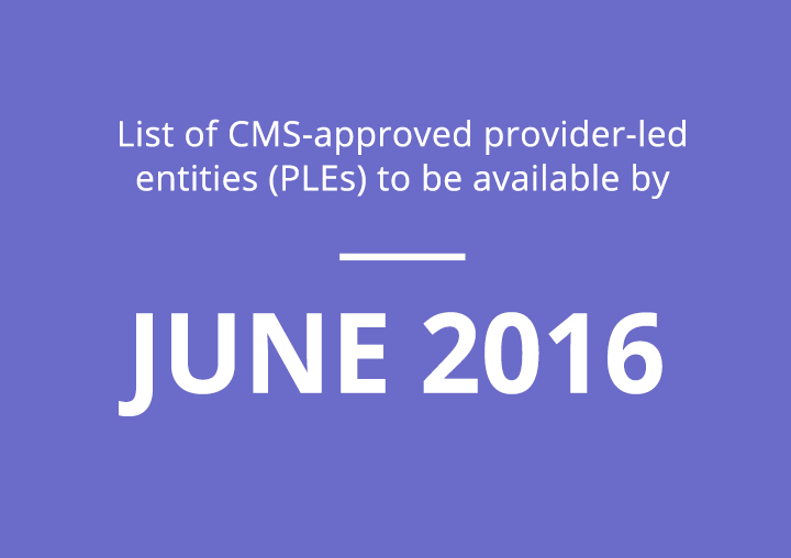 List of CMS-approved provider-led entities (PLEs) to be available by June 2016.