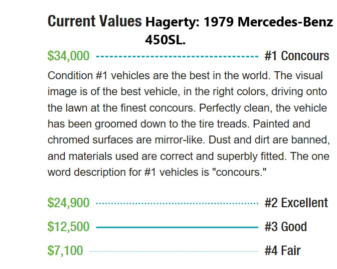 Mercedes Hagerty Guide.jpg