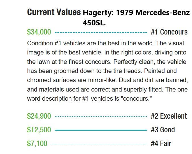 Mercedes Hagerty Guide.jpg