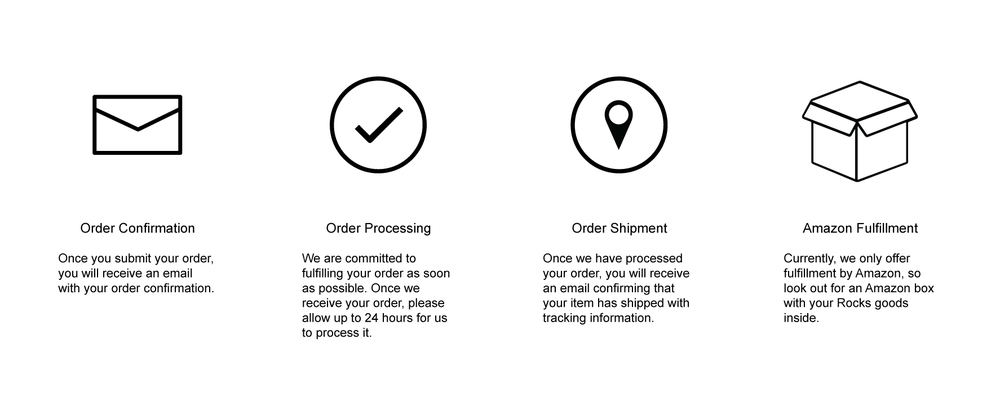 shipping process-01.png