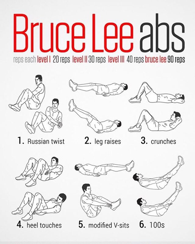 Want a quick ab workout to try at the end of your workout? Try this routine and you'll have abs like Bruce Lee in no time!  #lifting #gym #gymlife #fitness #fitfam #abs #mma #bjj #workout #michiganfitness #grossepointe #food #nutrition #workoutwednesday