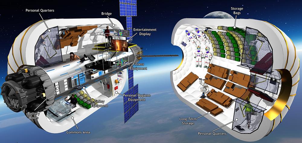Image Credit: Bigelow Aerospace